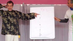 Feng Shui per il corpo col Maestro Jean Luc Saby